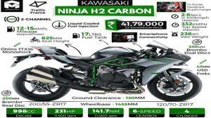 Review Lengkap Motor Kawasaki Ninja H2 Carbon