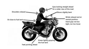 Riding posture